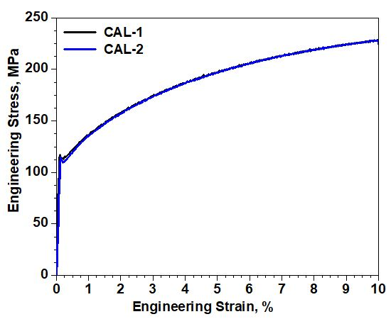 continuous annealing (CAL)