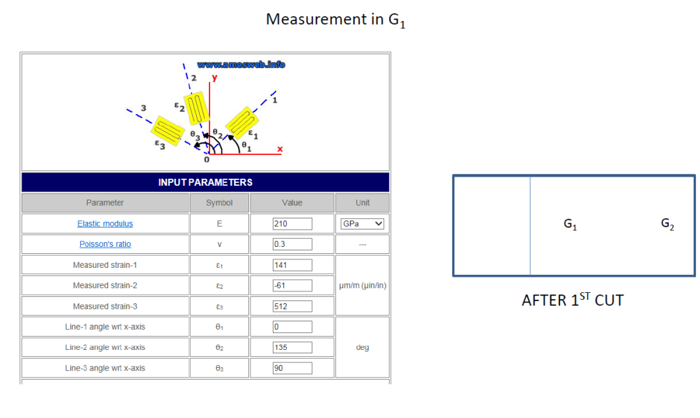 Strain Gauge fixation on the HR sheets